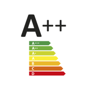 Energy label A++ CAPPE Rizzoli cucine