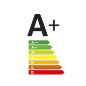 Energy label A+ CAPPE
