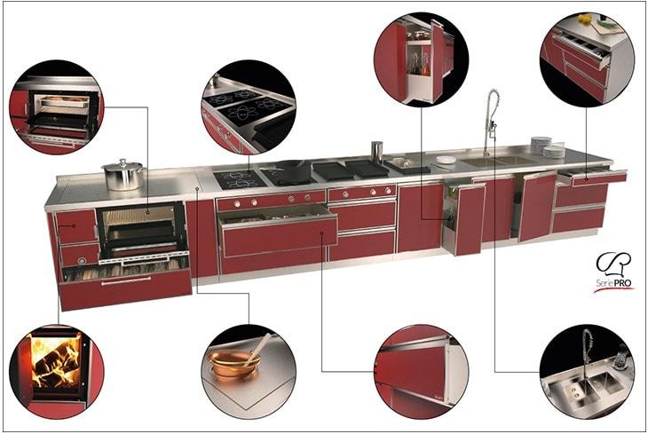 Rizzoli Cucine Personalizzate : Nasce serie pro. la cucina a legna professionale firmata rizzoli